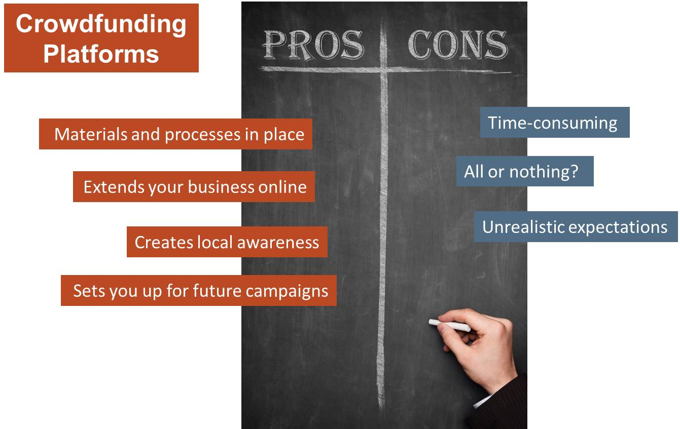Check out this free crowd funding webinar crowd 101 for Cons 101