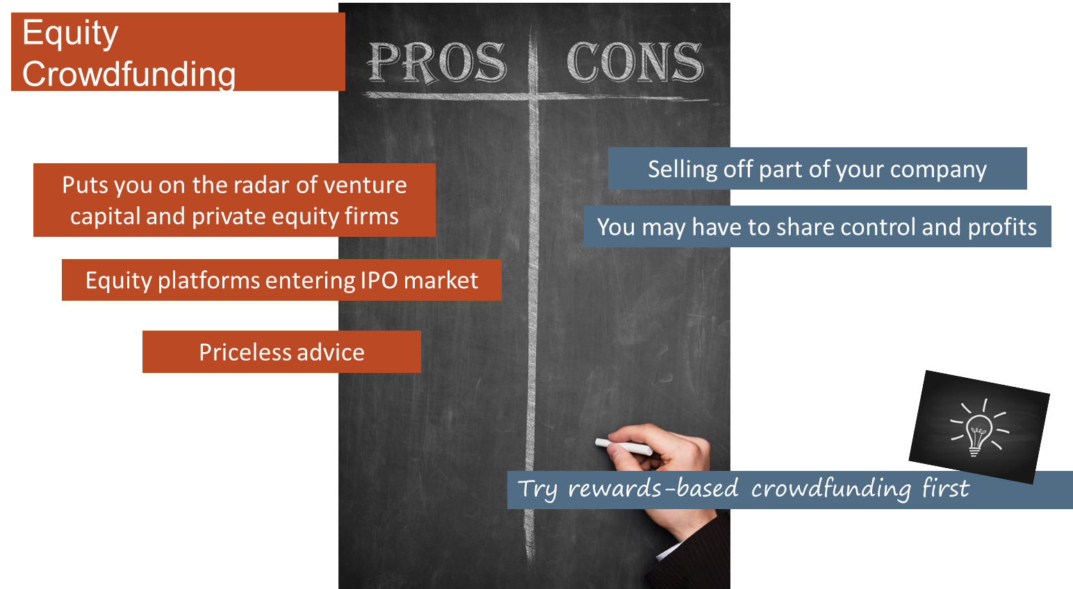 Equity Crowdfunding Advantages and Limitations