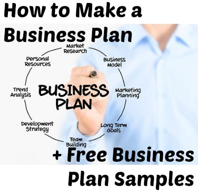 Easy, fast business plan template software