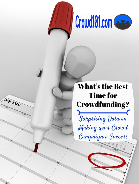 What is the Best Time of Year for Crowdfunding?