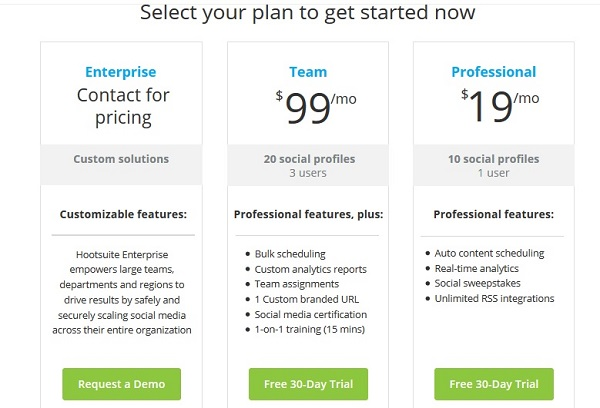 hootsuite review pricing