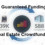 guaranteed real estate crowdfunding