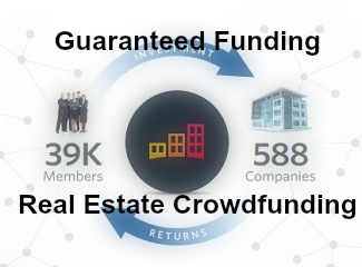 Guaranteed Funding for Real Estate Crowdfunding