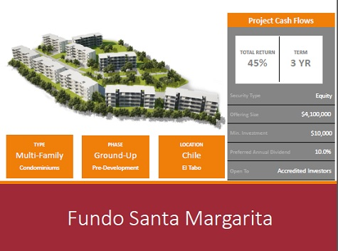 Real Estate Equity Crowdfunding