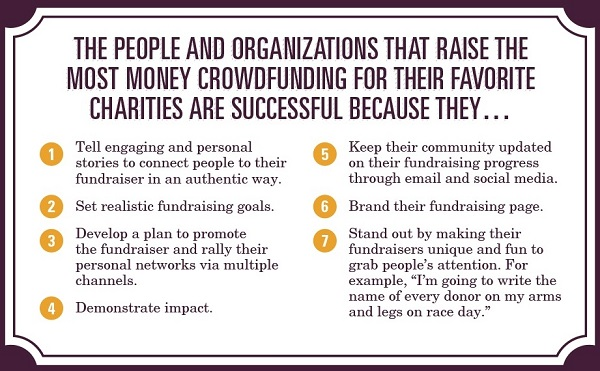 Fundraising Ideas and Tips