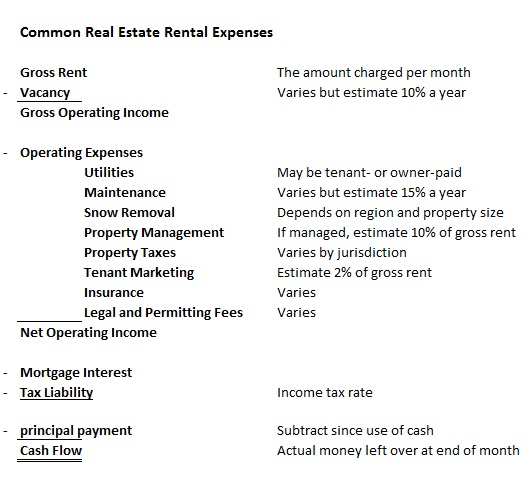 real-estate-crowdfunding-analysis