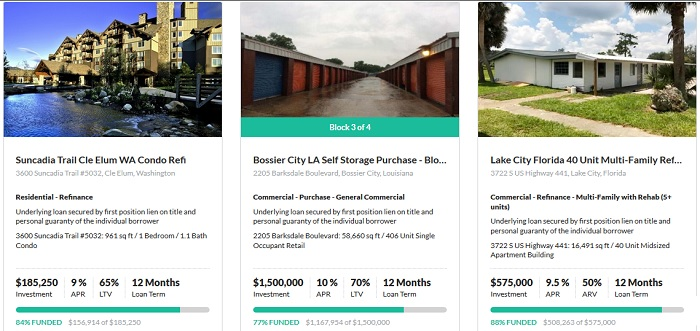 real estate crowdfunding deals available