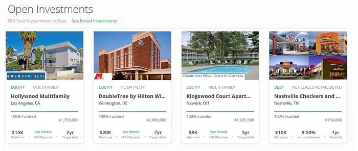 potential real estate crowdfunding returns
