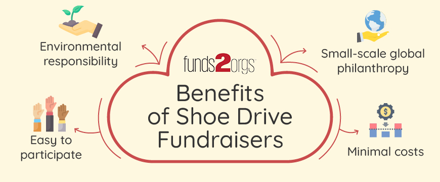 A shoe drive fundraiser is impactful for several reasons.