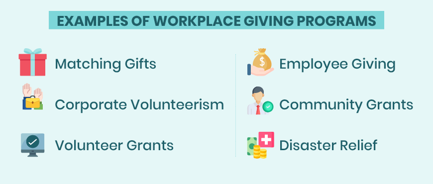 Here are some common examples of workplace giving programs.