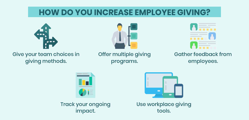 Here are the ways you can increase employee giving through your workplace giving strategies.