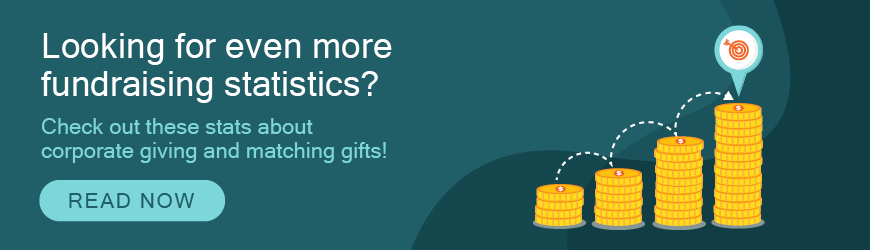 Check out more fundraising statistics about corporate giving and matching gifts!